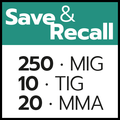 Save&Recall Maxitech